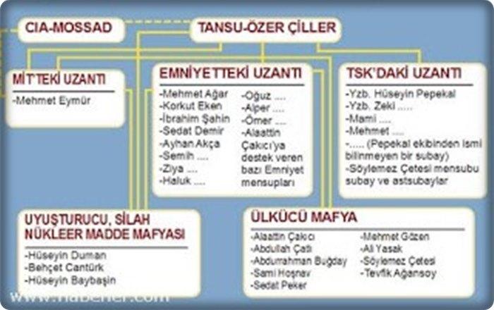 21ciller (2)