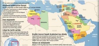 Bolşevikler Gizli Emperyalist Anlaşmayı Ifşa Etti:Sykes-Picot